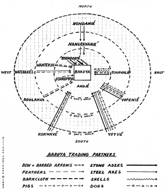 'Baruya trading partners' (Godelier & Jablonko 1998).